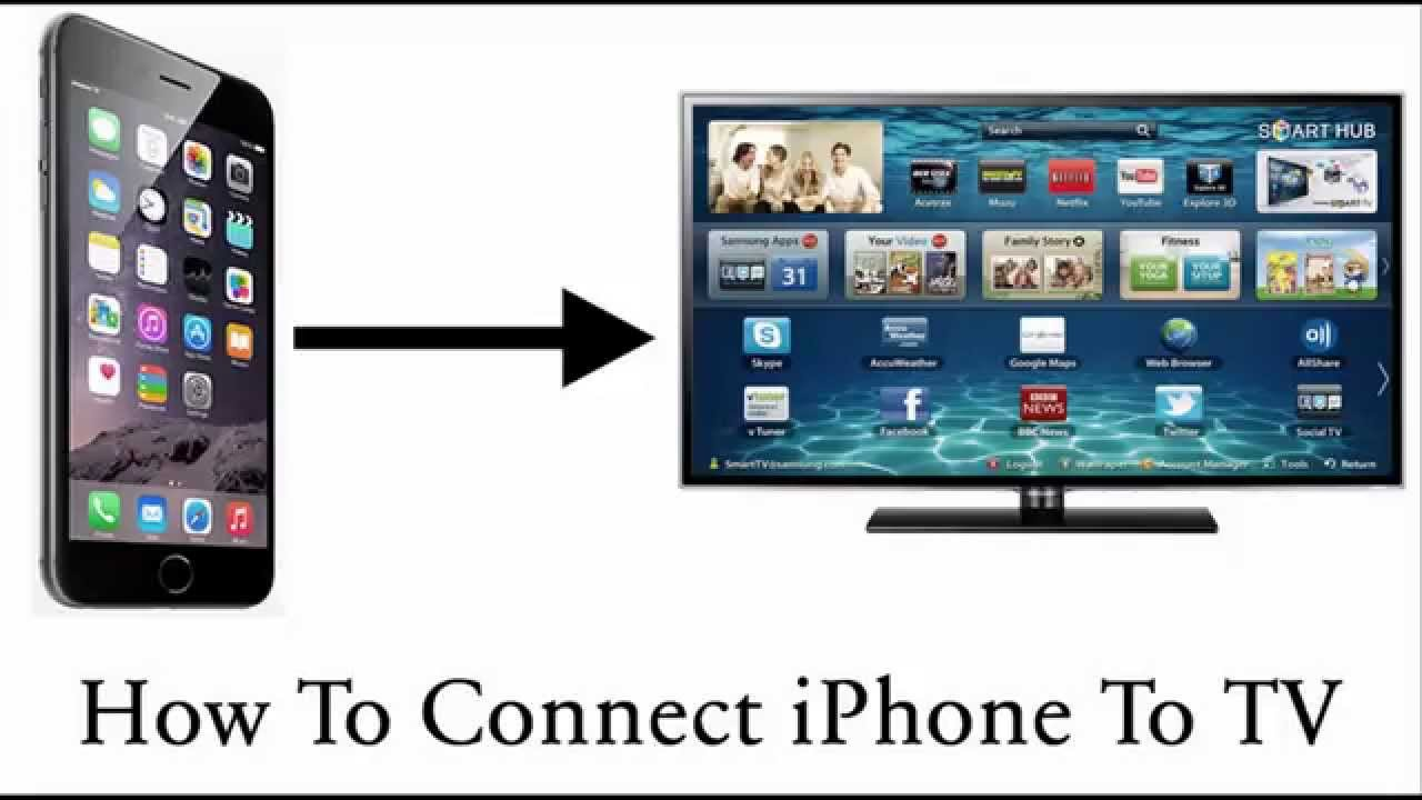 1 - 833 - 490 - 0999 how to connect iphone to T.v.